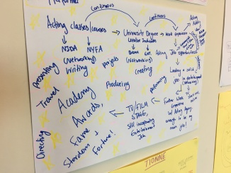 Student Journey Map