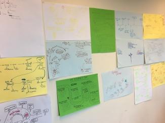 Student Journey Maps